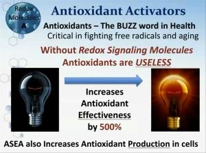 ASEA Antioxidant Activators